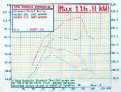 Ultimate Diesel Tuning - Volkswagen Amarok